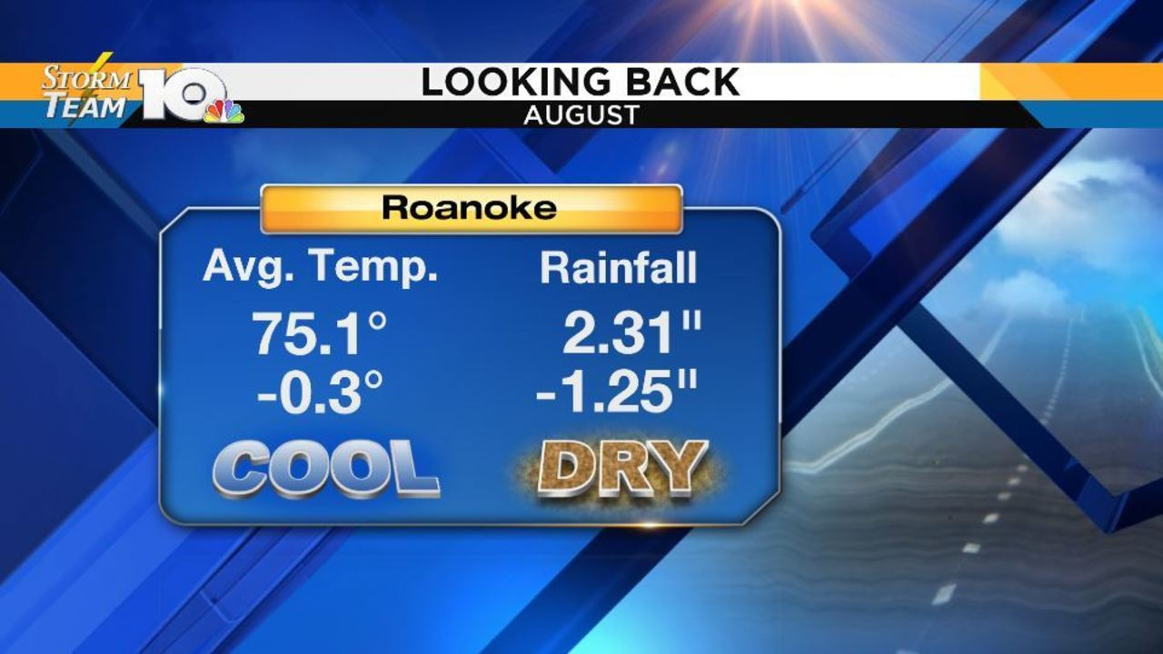 August Joins June As Being Below Average In The Temperature Department.  Overall Meteorological Summer Finishes Above Average Temperature Wise  Thanks To A ...