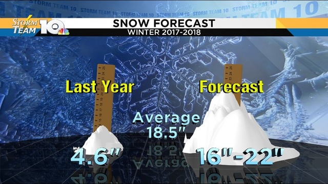 Snow forecast_1508412323822.jpg