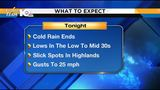 Rain, Mix In Highlands Ends Tonight