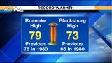 All time records threatened as temperatures push 80 degrees