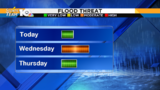 Showers early, turning warmer in the afternoon