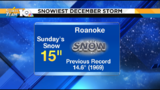 HISTORY MADE: Snowiest December storm on record in Roanoke