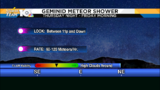 Geminid meteor shower set to peak Thursday night, Friday morning