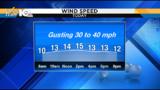 Breezy Monday, milder this week