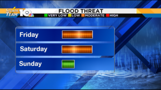 Wet morning commute, flooding possible through weekend