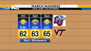 Forecasts for a jam-packed Virginia sports weekend