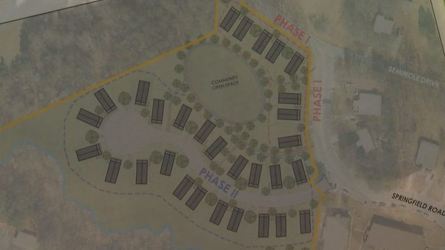 Ten years in the making: Habitat Village to be built in Danville