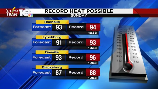 Near-record heat Sunday afternoon&#x3b; heat wave lingers beyond