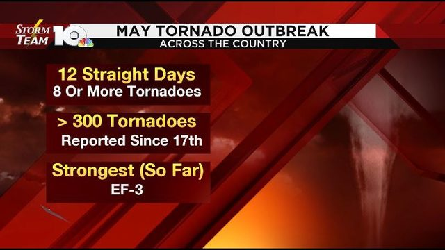 More than 300 tornadoes: Violent twisters, severe weather continue to…