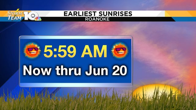 Earliest sunrises to occur over the next week