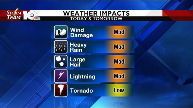 Staying steamy Monday, few strong storms possible