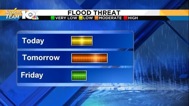 Fog early, more storms Wednesday, Thursday