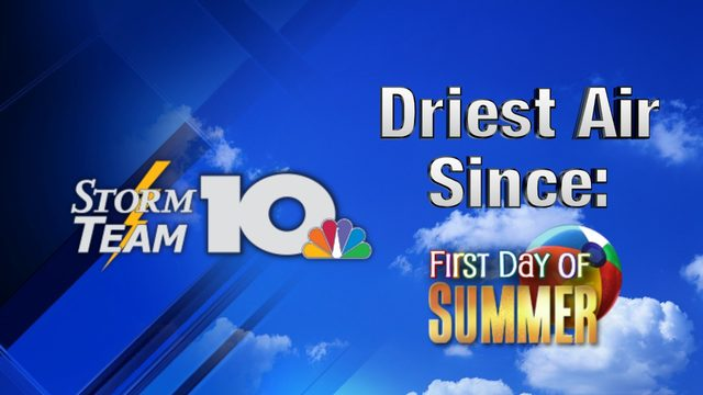 Driest air this summer settles in Wednesday