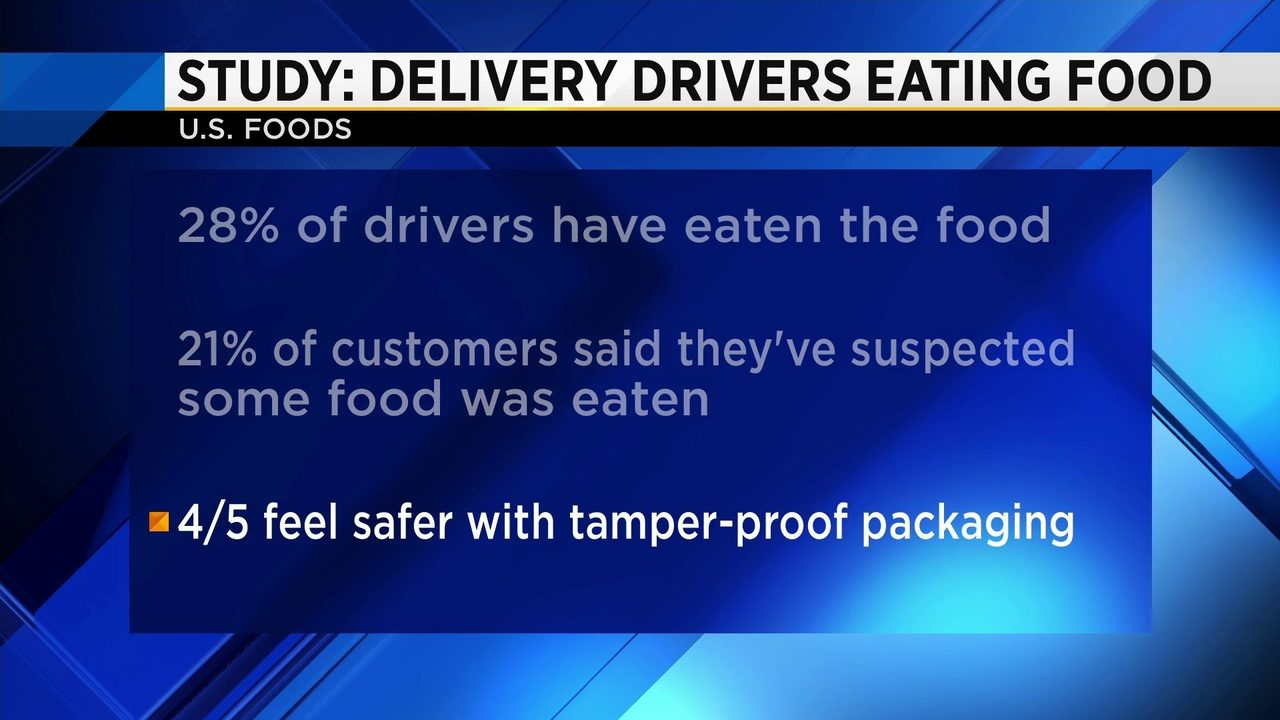 28% of food delivery drivers say they've tried your food