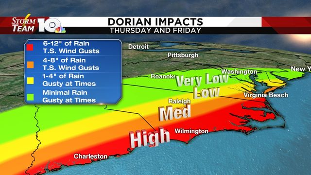 Dorian continues churning offshore; afternoon heat continues here