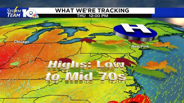 Warm, humid Tuesday; feeling like fall rest of the week
