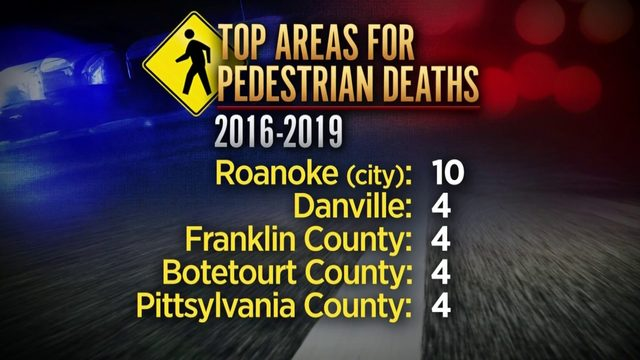 Number of Virginia pedestrians hit and killed by cars reaches 10-year high